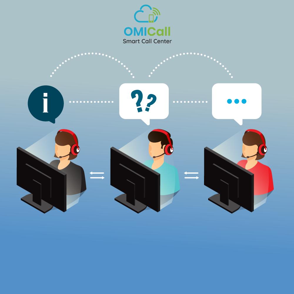 Tại sao doanh nghiệp SMEs cần sử dụng tổng đài ảo?