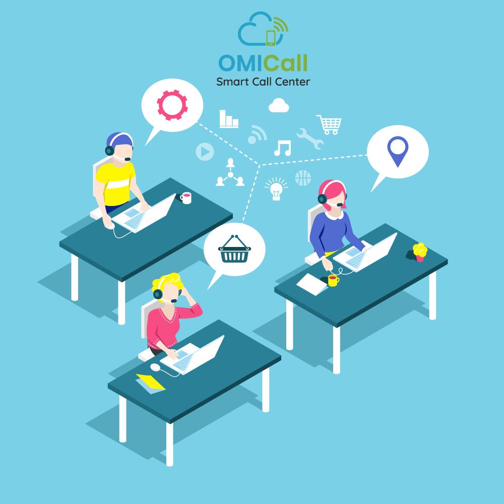 kinh doanh khách sạn nên sử dụng tổng đài ảo hay phần mềm live chat