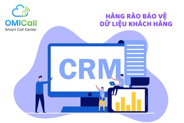 CRM như hàng rào bảo vệ dữ liệu khách hàng