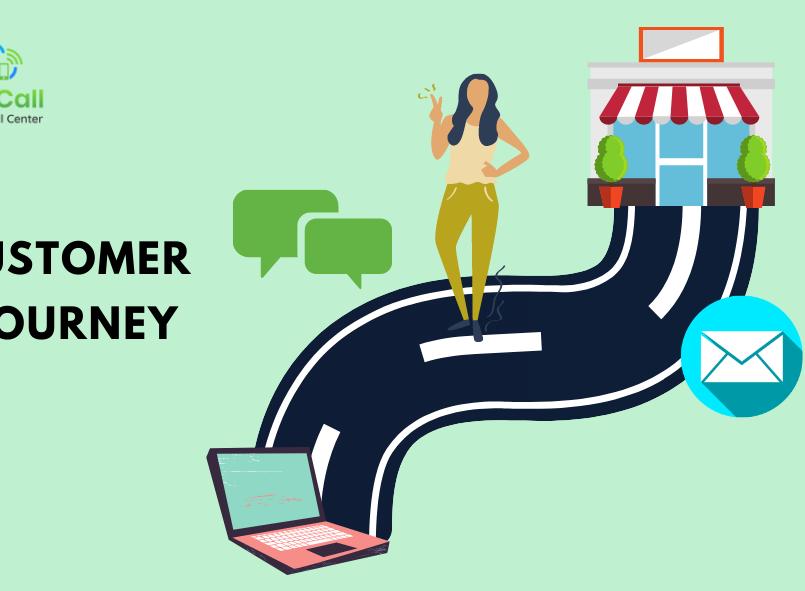 Hành trình khách hàng (Customer Journey)