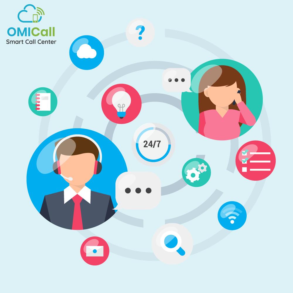 Tối ưu quy trình chăm sóc khách hàng là điều cần thiết đối với doanh nghiệp