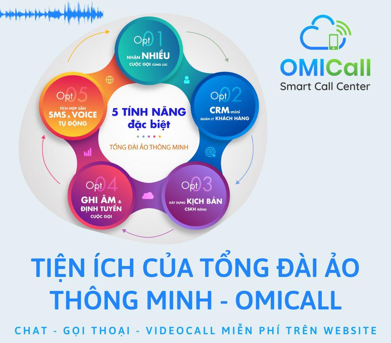 tien-ich-tong-dai-ao-cham-soc-khach-hang-chuyen-nghiep-