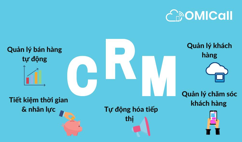 5 chức năng chính của phần mềm CRM